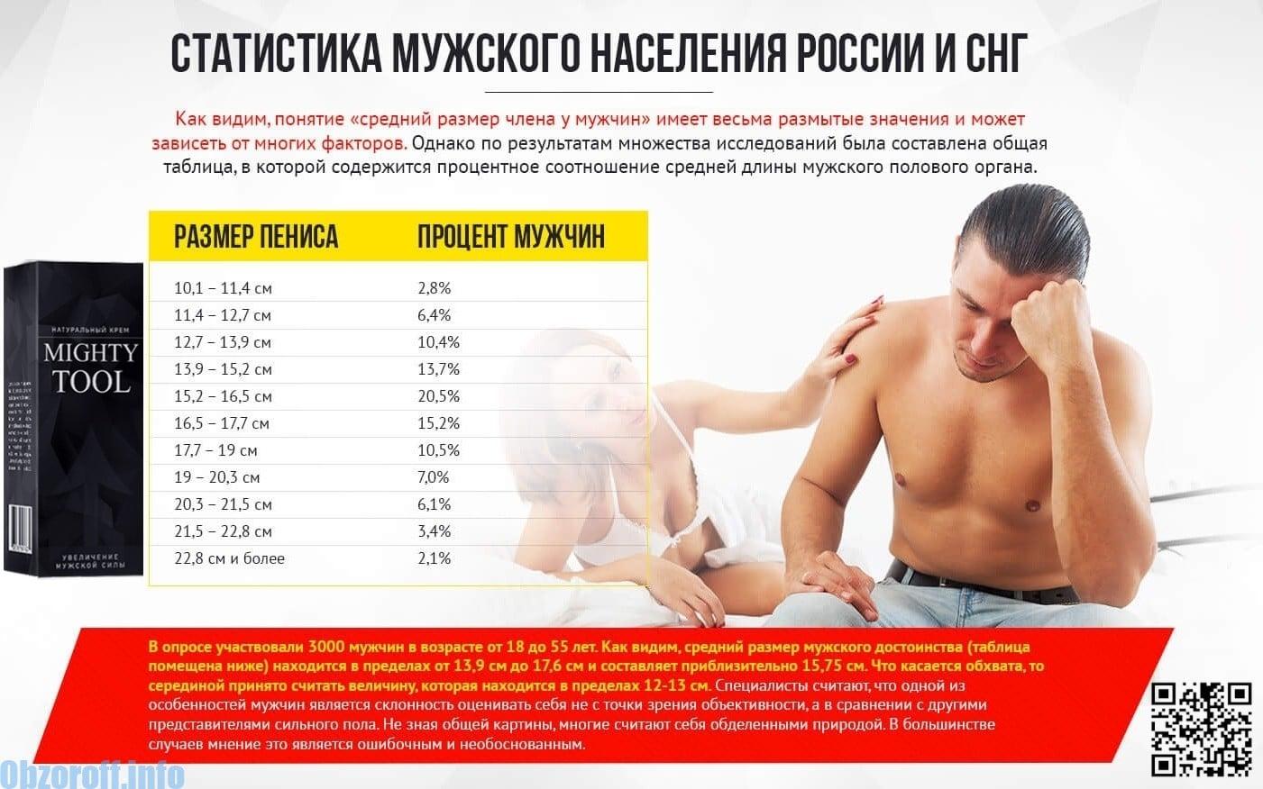 Penise suurused poistel 8 aasta jooksul Liikme suuruse geneetika