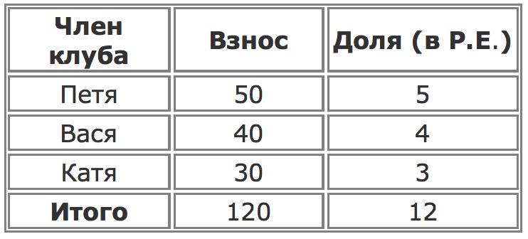 Wikipedia liikme suurused Kuidas suurendada peenise labimooduga.
