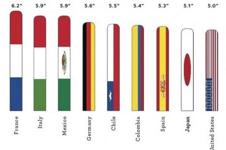 Liikme keskmise suurusega paksuse suurused Suurendage suguliikme labimoodust