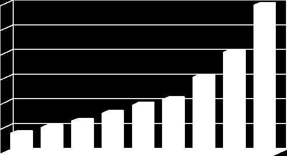 Epanderi liikme suurenemine Videoopetus suurenenud liige