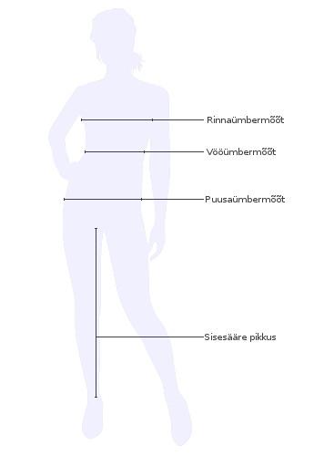 Liikme suurused Kuidas moota Keskmise liikme suurus